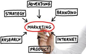 marketing&promotions